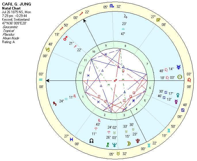 Soul Trek Adventures Sample Natal Birth Chart 2