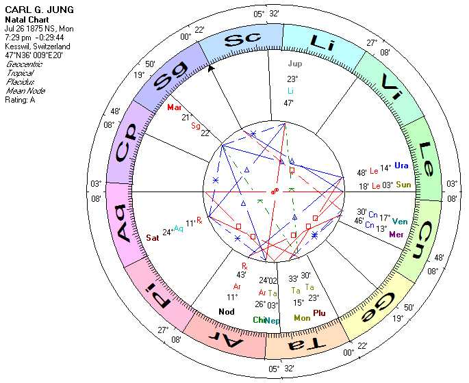 Soul Trek Adventures Sample Natal Birth Chart 1